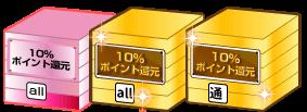 10%ポイント還元×3